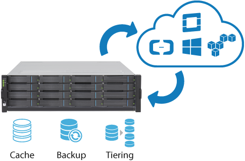 Connect to the Cloud with EonCloud Gateway