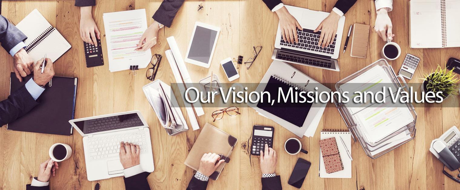 Company vision, mission and value banner