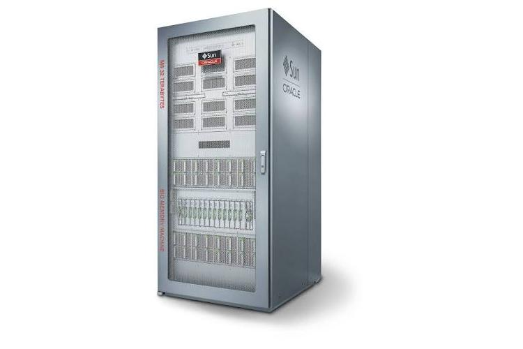 Oracle Enterprise Server