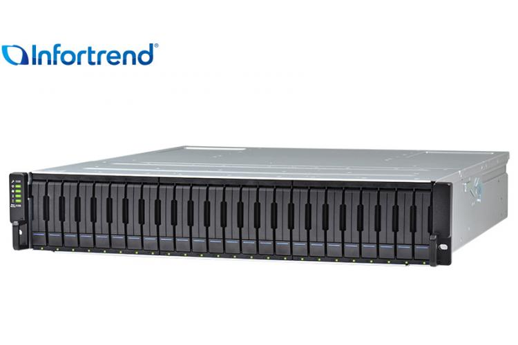 Infortrend GSa 2024 All Flash Array Series
