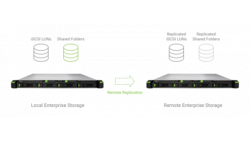 Remote Storage Replication