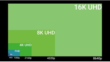 Exabyte Level Post-Production, 16K resolution production requires four times the size of 8K resolution, 16 times the resolution of 4K and 64 times the resolution of 1080p.