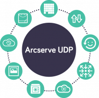 Arcserve UDP features.